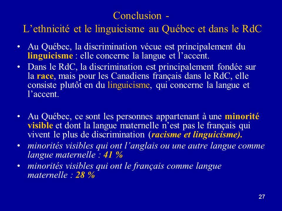 27 Conclusion - Lethnicité et le linguicisme au Québec et dans le RdC Au Québec, la discrimination vécue est principalement du linguicisme : elle concerne la langue et laccent.