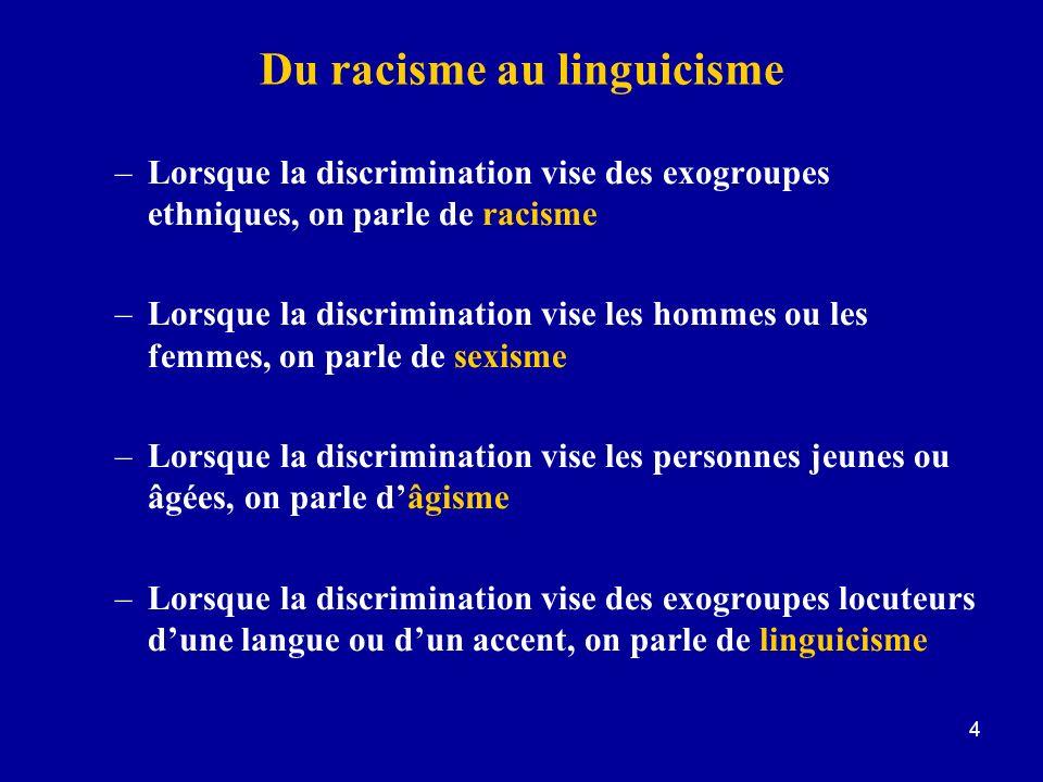 4 Du racisme au linguicisme –Lorsque la discrimination vise des exogroupes ethniques, on parle de racisme –Lorsque la discrimination vise les hommes ou les femmes, on parle de sexisme –Lorsque la discrimination vise les personnes jeunes ou âgées, on parle dâgisme –Lorsque la discrimination vise des exogroupes locuteurs dune langue ou dun accent, on parle de linguicisme