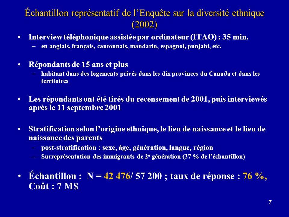 7 Échantillon représentatif de lEnquête sur la diversité ethnique (2002) Interview téléphonique assistée par ordinateur (ITAO) : 35 min.