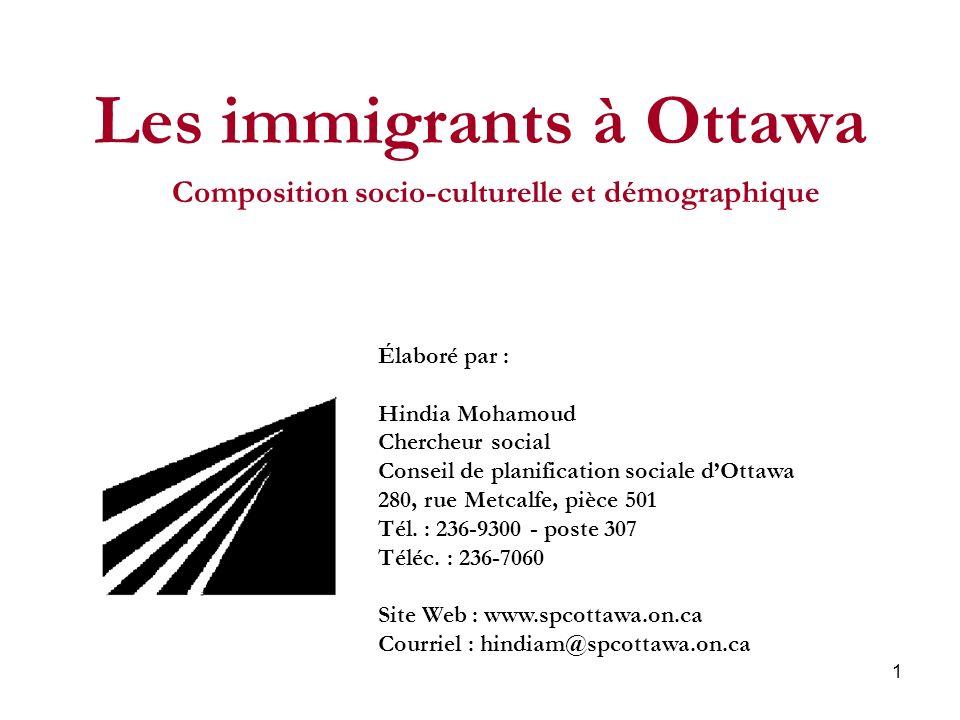1 Les immigrants à Ottawa Composition socio-culturelle et démographique Élaboré par : Hindia Mohamoud Chercheur social Conseil de planification sociale dOttawa 280, rue Metcalfe, pièce 501 Tél.