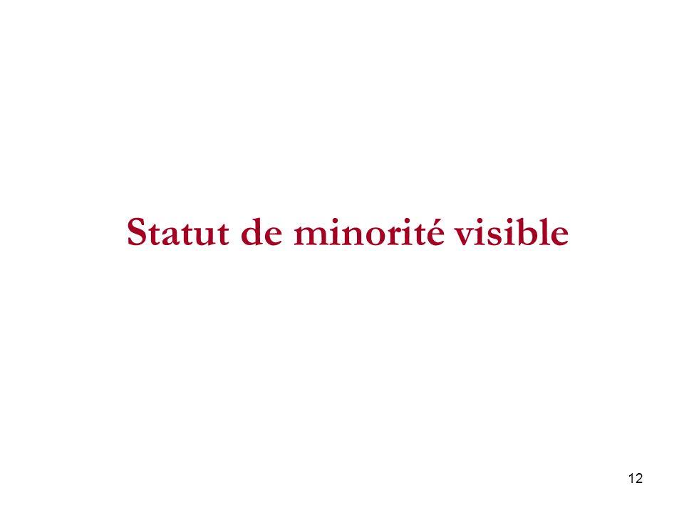 12 Statut de minorité visible