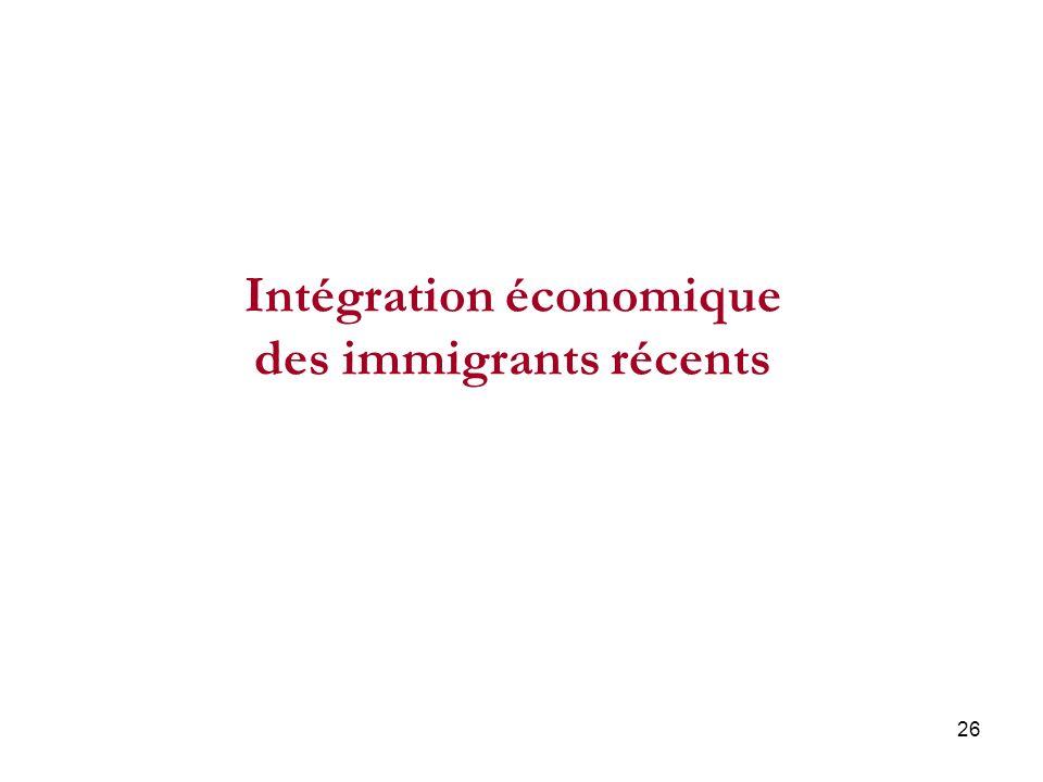 26 Intégration économique des immigrants récents