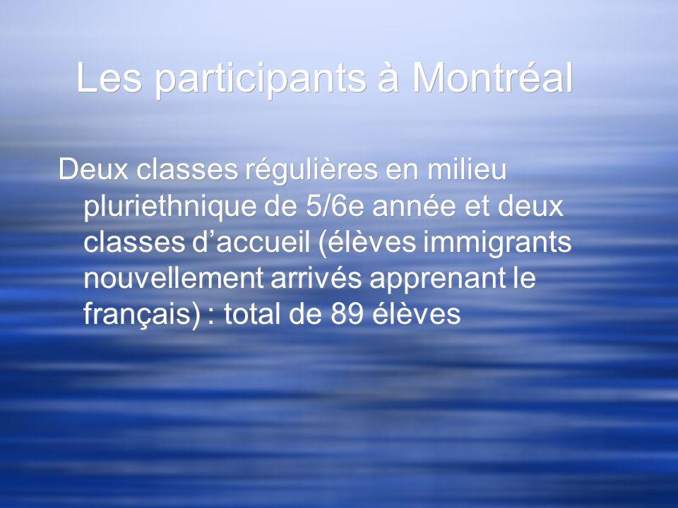 Les participants à Montréal Deux classes régulières en milieu pluriethnique de 5/6e année et deux classes daccueil (élèves immigrants nouvellement arr