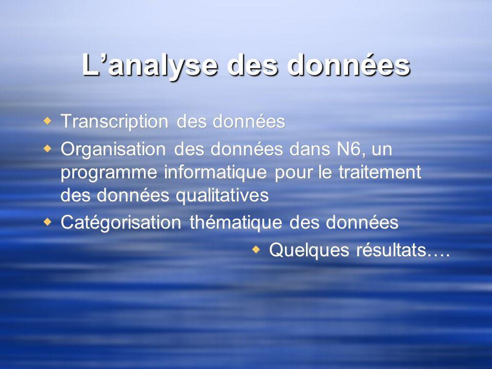 Lanalyse des données Transcription des données Organisation des données dans N6, un programme informatique pour le traitement des données qualitatives