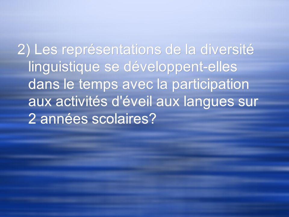 2) Les représentations de la diversité linguistique se développent-elles dans le temps avec la participation aux activités d'éveil aux langues sur 2 a