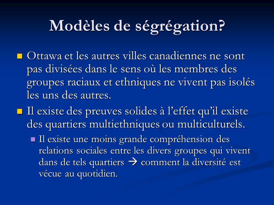 Modèles de ségrégation.