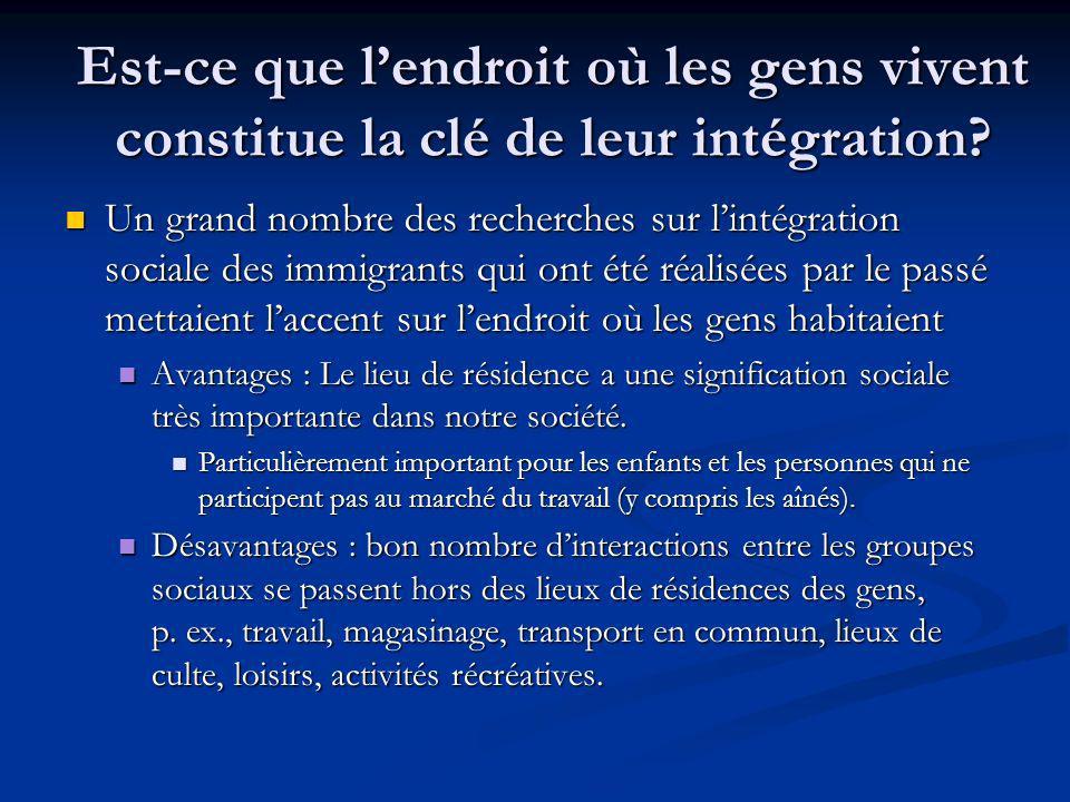 Est-ce que lendroit où les gens vivent constitue la clé de leur intégration.