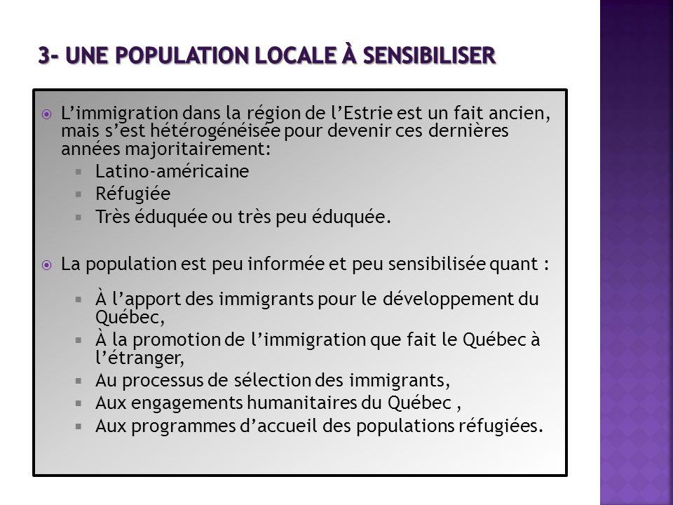 Limmigration dans la région de lEstrie est un fait ancien, mais sest hétérogénéisée pour devenir ces dernières années majoritairement: Latino-américai
