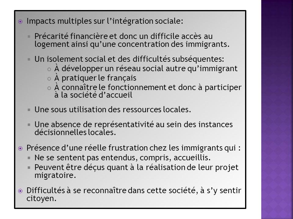 Impacts multiples sur lintégration sociale: Précarité financière et donc un difficile accès au logement ainsi quune concentration des immigrants. Un i