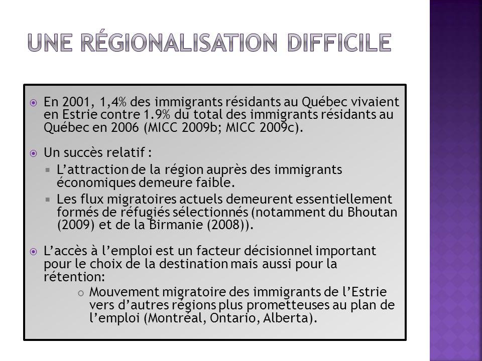 En 2001, 1,4% des immigrants résidants au Québec vivaient en Estrie contre 1.9% du total des immigrants résidants au Québec en 2006 (MICC 2009b; MICC