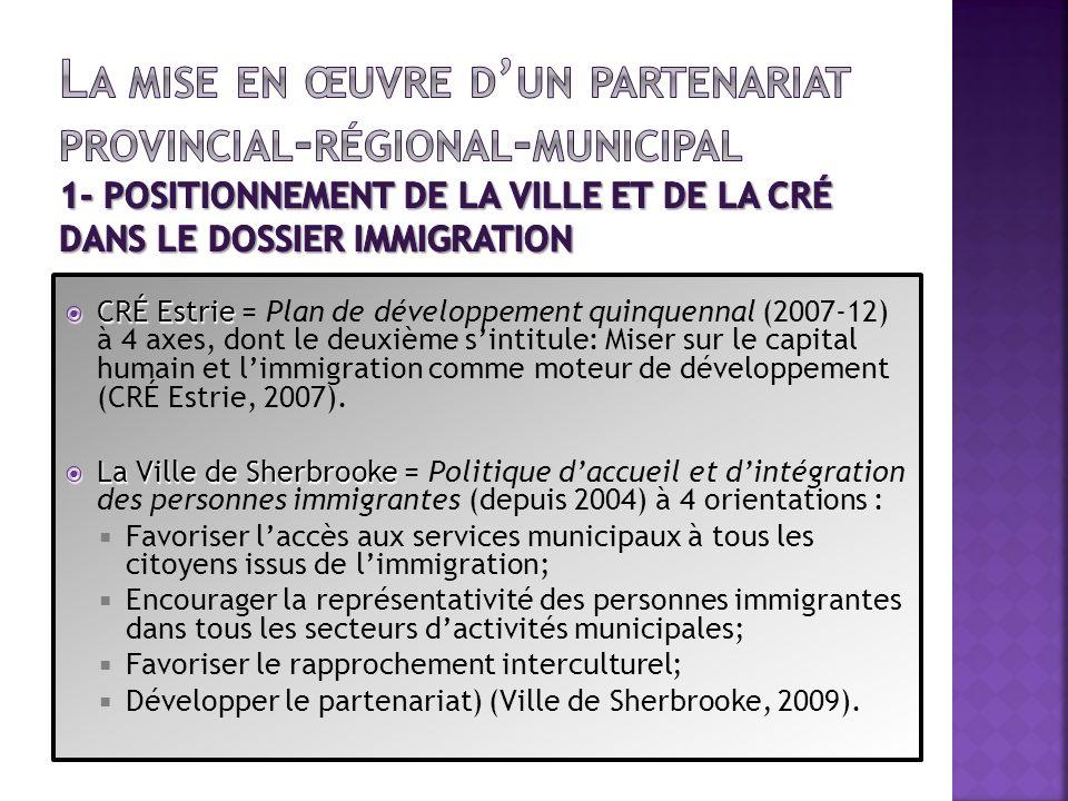 CRÉ Estrie CRÉ Estrie = Plan de développement quinquennal (2007-12) à 4 axes, dont le deuxième sintitule: Miser sur le capital humain et limmigration
