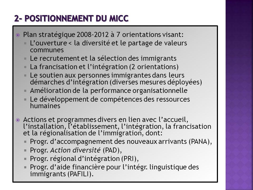 Plan stratégique 2008-2012 à 7 orientations visant: Louverture < la diversité et le partage de valeurs communes Le recrutement et la sélection des imm