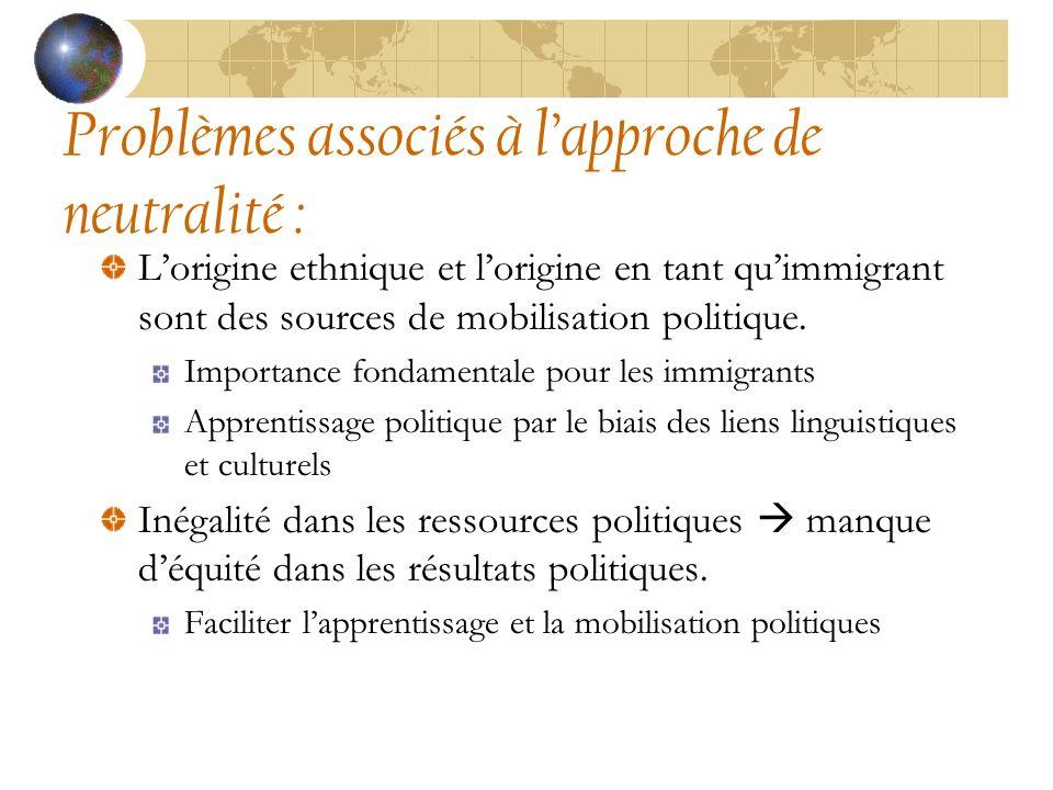 Problèmes associés à lapproche de neutralité : Lorigine ethnique et lorigine en tant quimmigrant sont des sources de mobilisation politique.