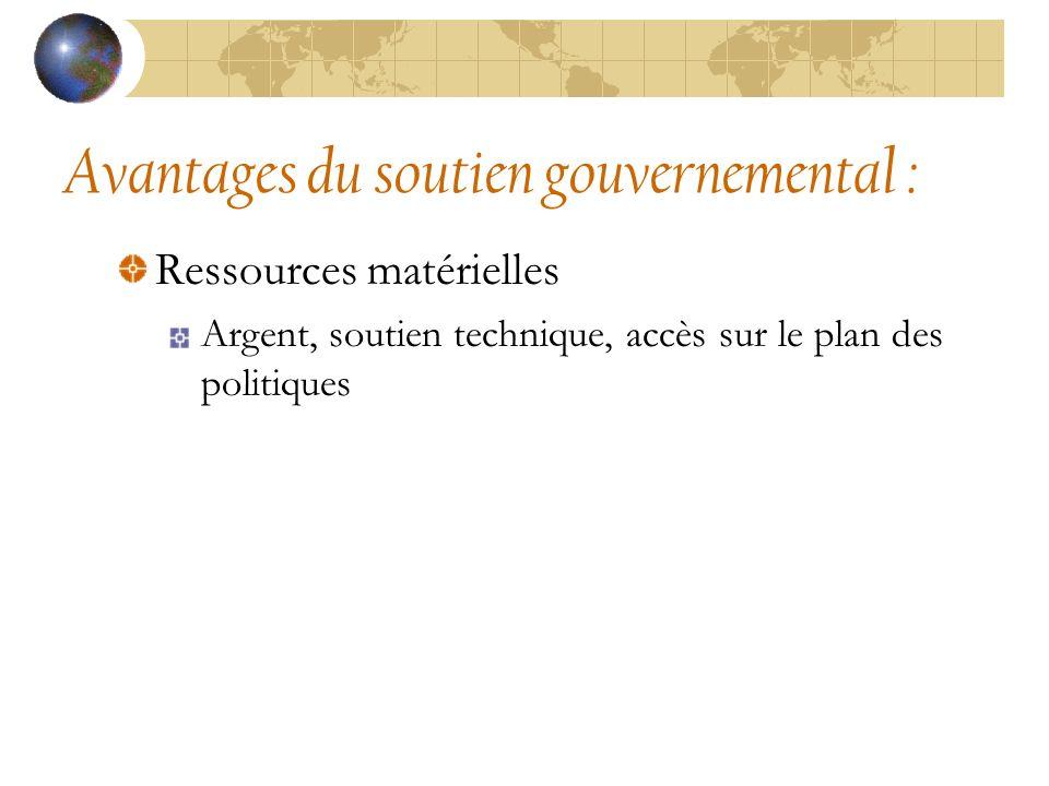 Ressources matérielles Argent, soutien technique, accès sur le plan des politiques