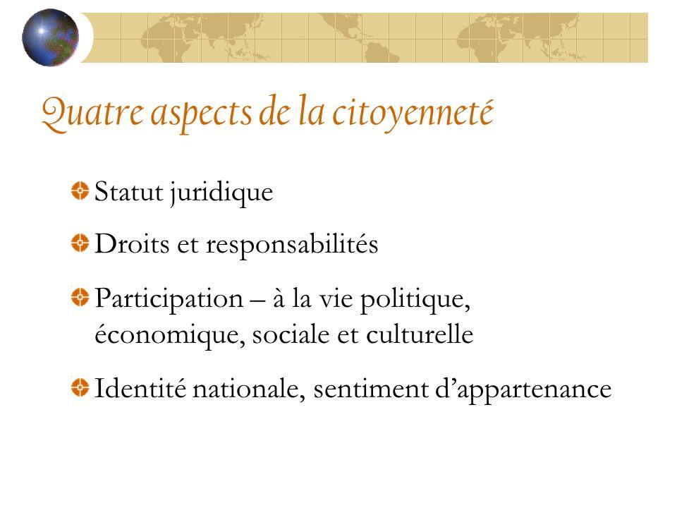 Quatre aspects de la citoyenneté Statut juridique Droits et responsabilités Participation – à la vie politique, économique, sociale et culturelle Identité nationale, sentiment dappartenance