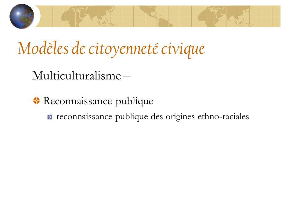 Multiculturalisme – Reconnaissance publique reconnaissance publique des origines ethno-raciales