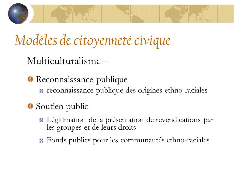 Modèles de citoyenneté civique Multiculturalisme – Reconnaissance publique reconnaissance publique des origines ethno-raciales Soutien public Légitimation de la présentation de revendications par les groupes et de leurs droits Fonds publics pour les communautés ethno-raciales