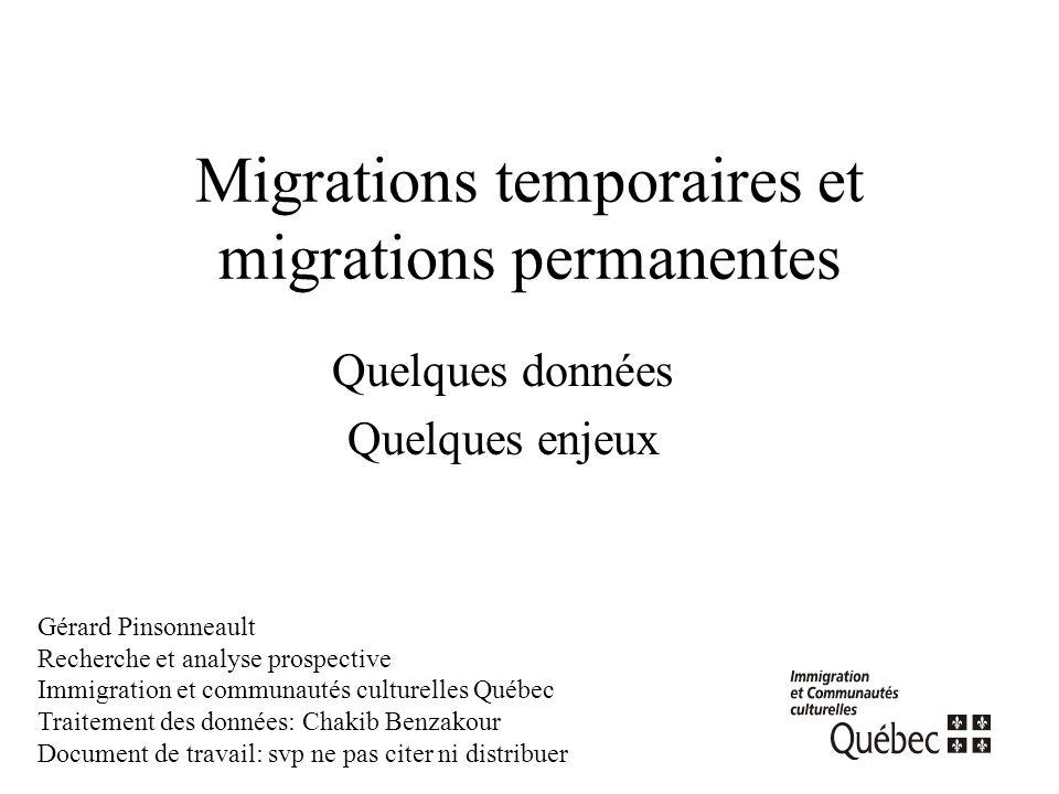 Migrations temporaires et migrations permanentes Quelques données Quelques enjeux Gérard Pinsonneault Recherche et analyse prospective Immigration et