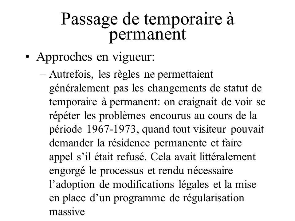 Passage de temporaire à permanent Approches en vigueur: –Autrefois, les règles ne permettaient généralement pas les changements de statut de temporair