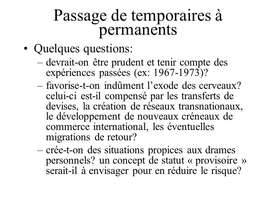 Passage de temporaires à permanents Quelques questions: –devrait-on être prudent et tenir compte des expériences passées (ex: 1967-1973)? –favorise-t-