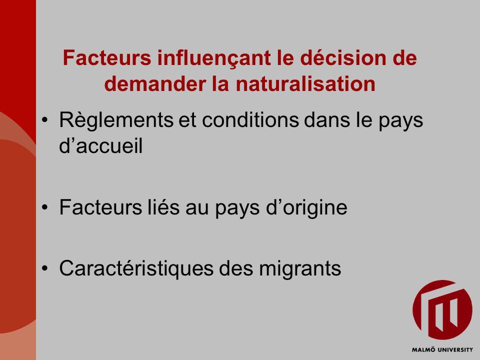 Facteurs influençant le décision de demander la naturalisation Règlements et conditions dans le pays daccueil Facteurs liés au pays dorigine Caractéri
