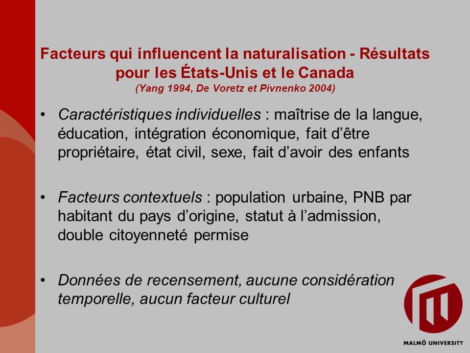Facteurs qui influencent la naturalisation - Résultats pour les États-Unis et le Canada (Yang 1994, De Voretz et Pivnenko 2004) Caractéristiques indiv