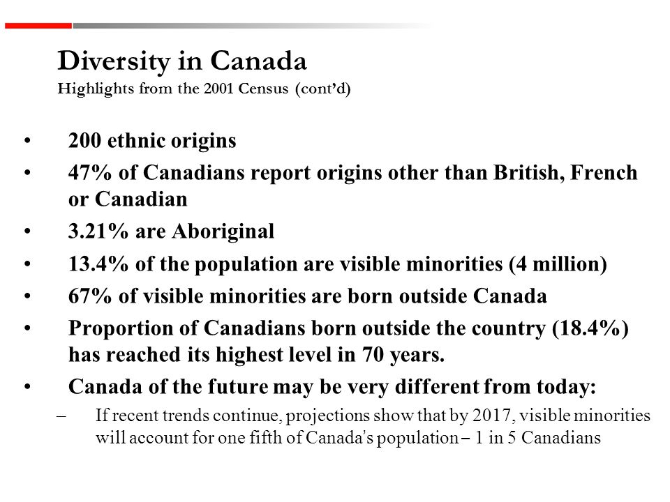 200 ethnic origins 47% of Canadians report origins other than British, French or Canadian 3.21% are Aboriginal 13.4% of the population are visible minorities (4 million) 67% of visible minorities are born outside Canada Proportion of Canadians born outside the country (18.4%) has reached its highest level in 70 years.