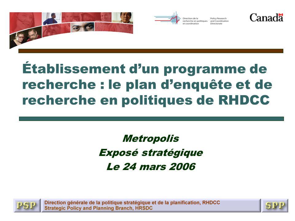 1 Établissement dun programme de recherche : le plan denquête et de recherche en politiques de RHDCC Metropolis Exposé stratégique Le 24 mars 2006