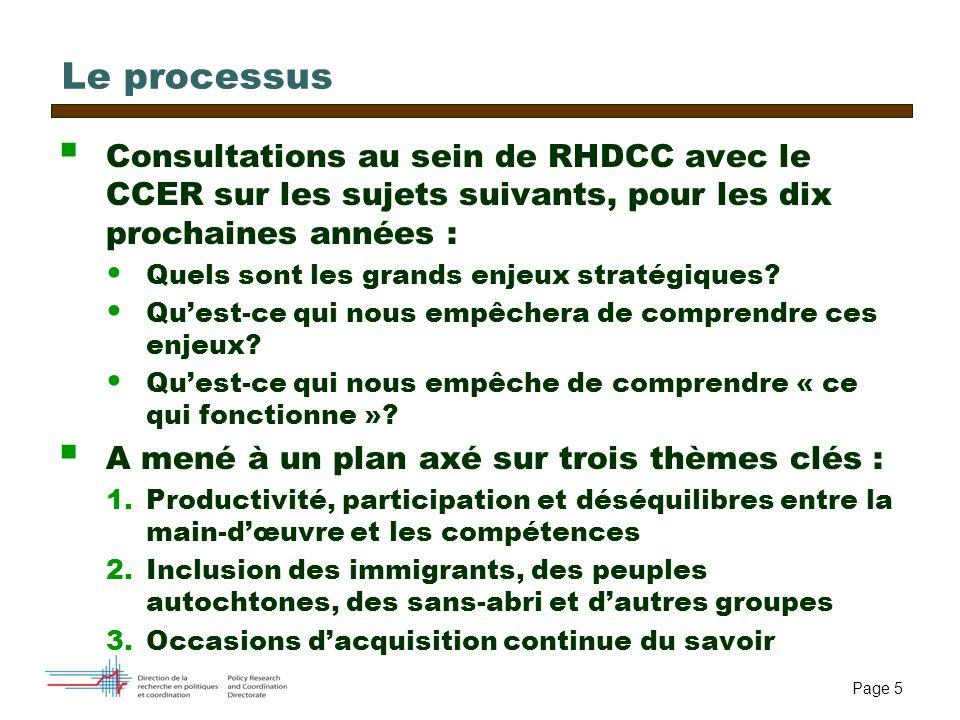 Page 5 Le processus Consultations au sein de RHDCC avec le CCER sur les sujets suivants, pour les dix prochaines années : Quels sont les grands enjeux stratégiques.