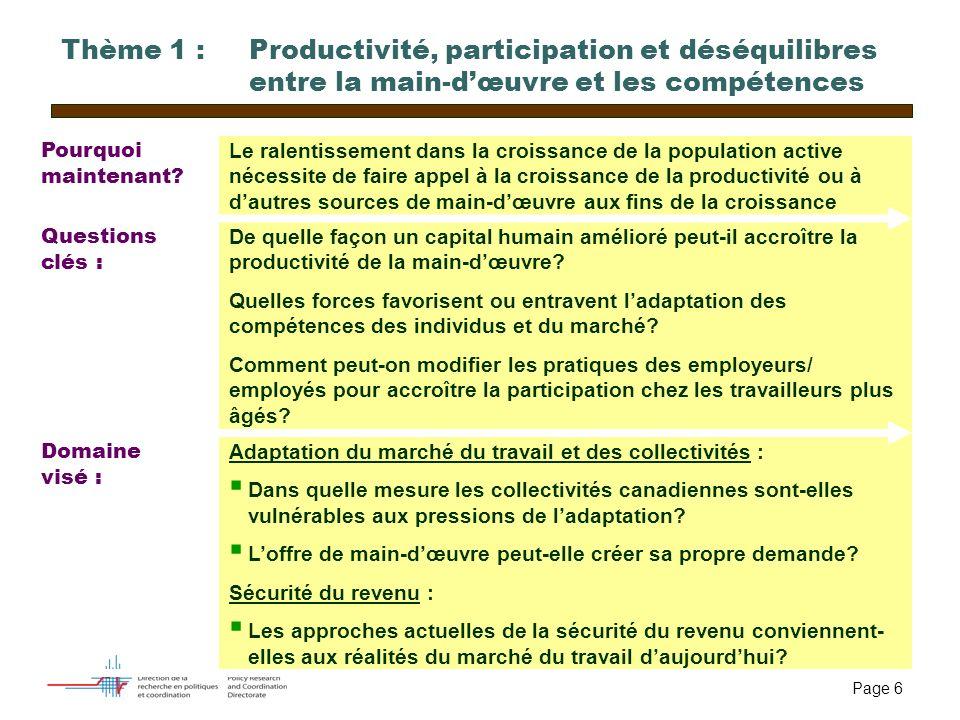 Page 6 Thème 1 :Productivité, participation et déséquilibres entre la main-dœuvre et les compétences Pourquoi maintenant? Le ralentissement dans la cr