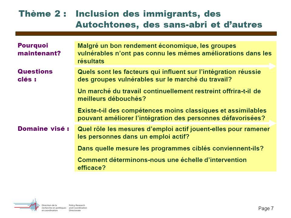 Page 7 Thème 2 :Inclusion des immigrants, des Autochtones, des sans-abri et dautres Pourquoi maintenant? Malgré un bon rendement économique, les group