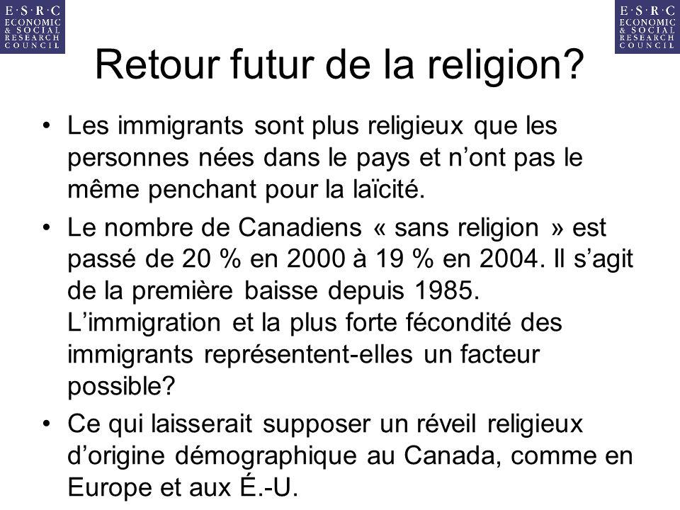 Retour futur de la religion.