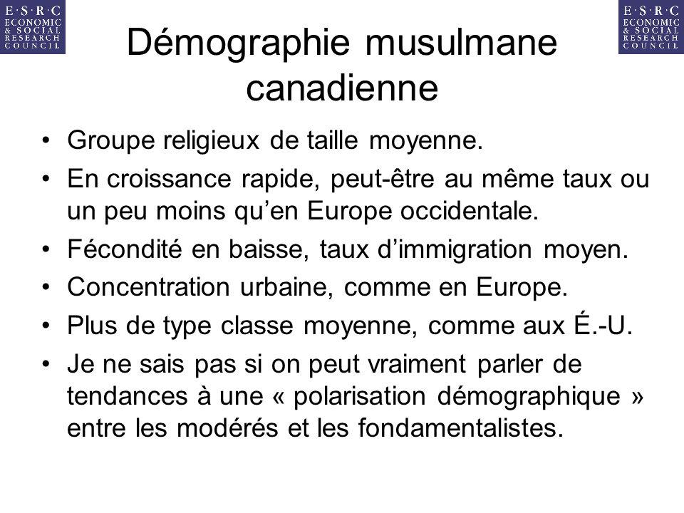 Démographie musulmane canadienne Groupe religieux de taille moyenne. En croissance rapide, peut-être au même taux ou un peu moins quen Europe occident