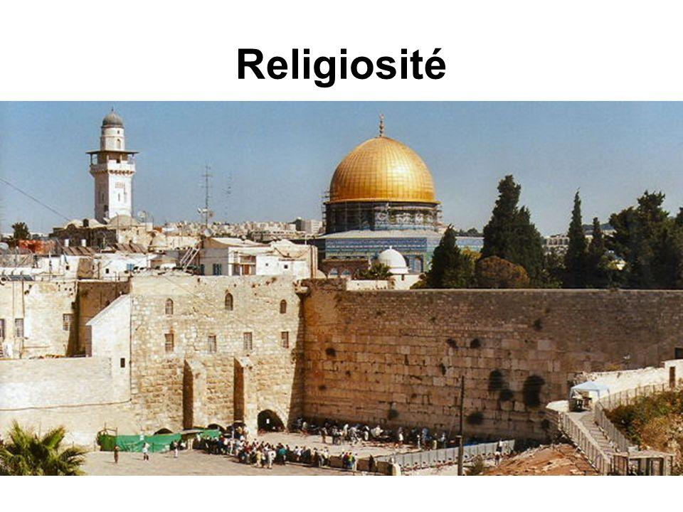 Religiosité