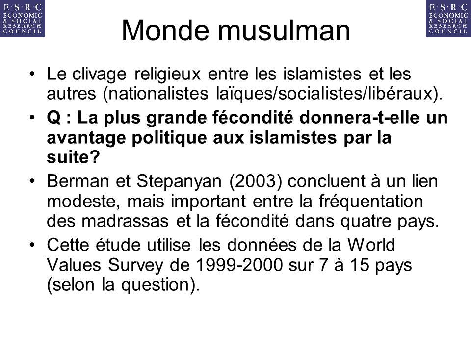 Monde musulman Le clivage religieux entre les islamistes et les autres (nationalistes laïques/socialistes/libéraux).