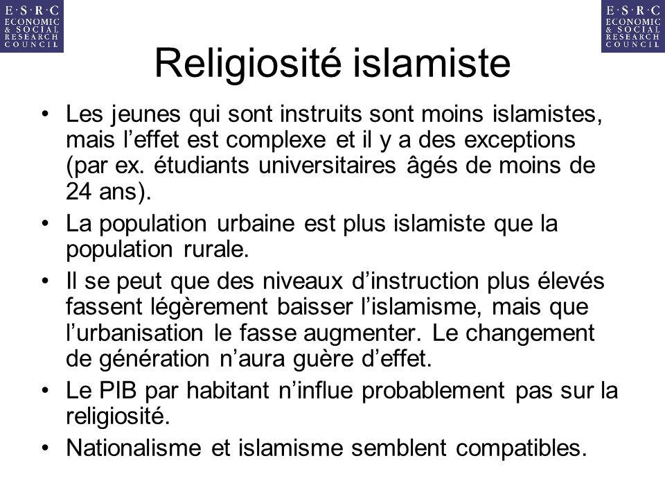 Religiosité islamiste Les jeunes qui sont instruits sont moins islamistes, mais leffet est complexe et il y a des exceptions (par ex.