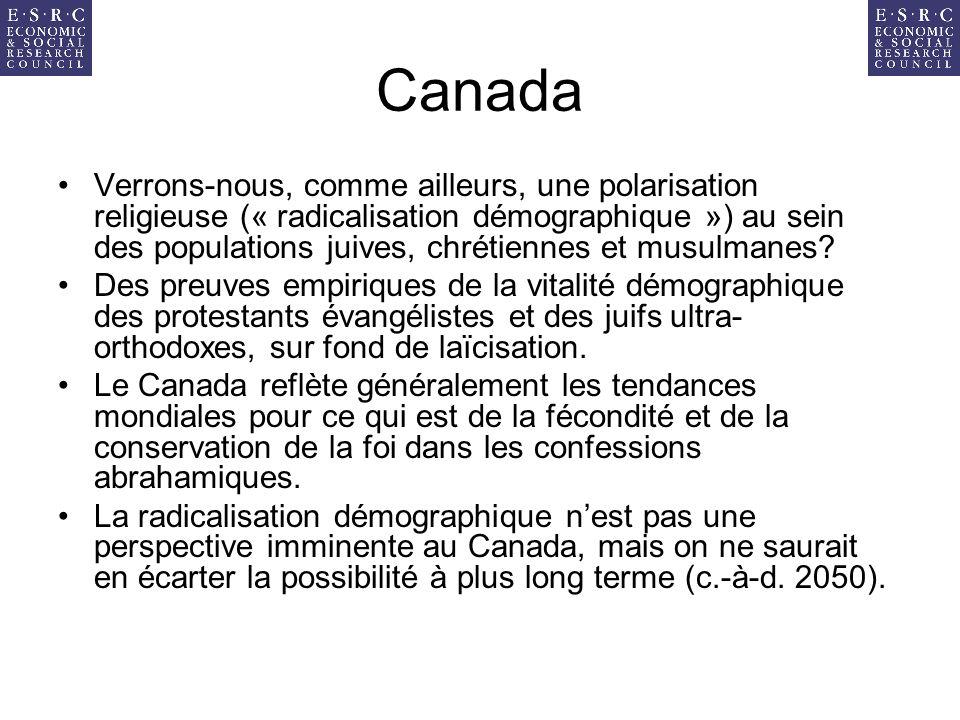 Canada Verrons-nous, comme ailleurs, une polarisation religieuse (« radicalisation démographique ») au sein des populations juives, chrétiennes et musulmanes.
