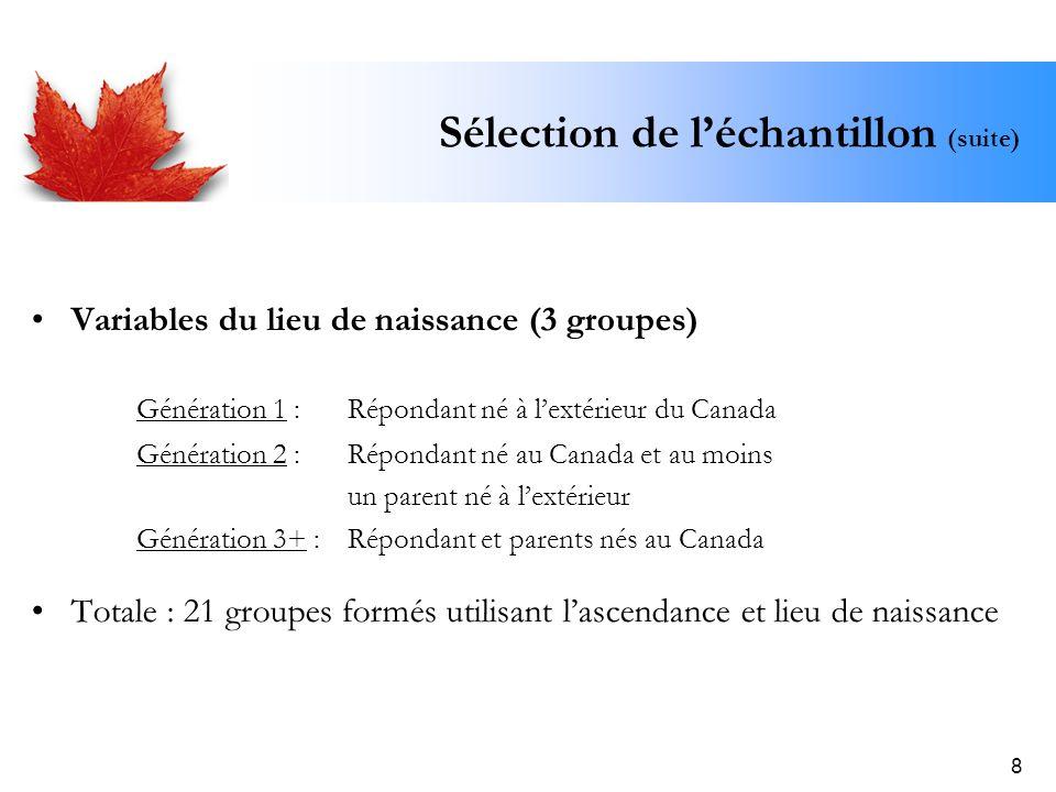 8 Sélection de léchantillon (suite) Variables du lieu de naissance (3 groupes) Génération 1 :Répondant né à lextérieur du Canada Génération 2 :Réponda