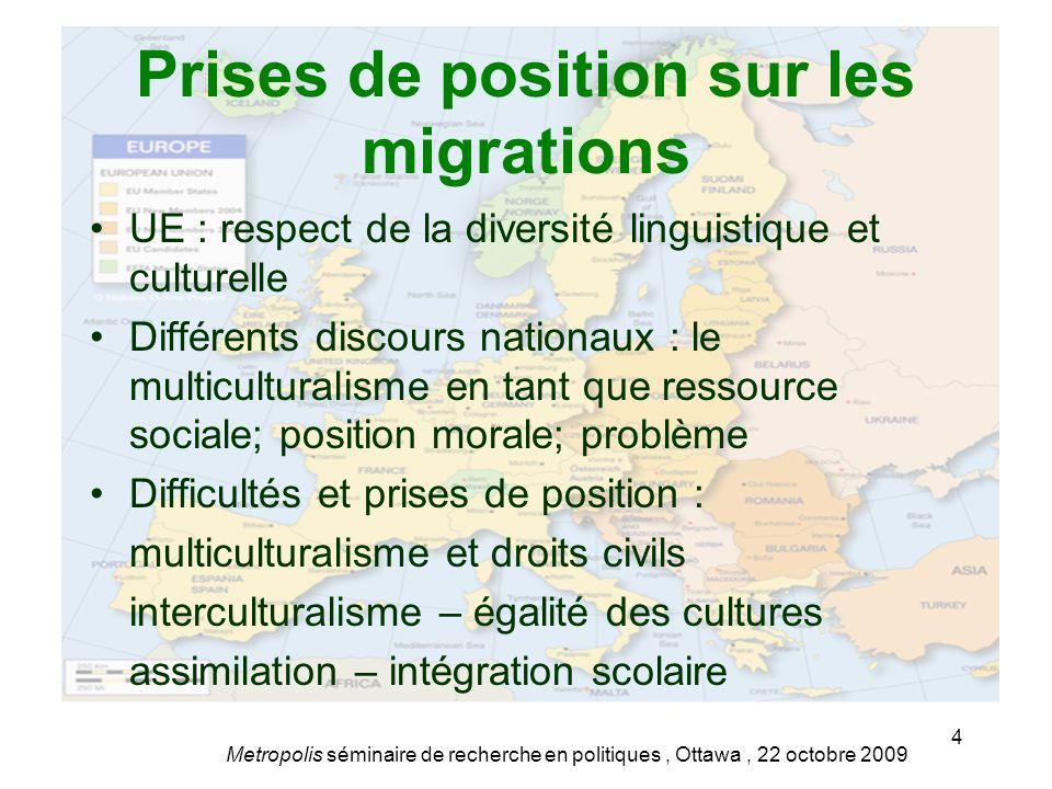 Prises de position sur les migrations UE : respect de la diversité linguistique et culturelle Différents discours nationaux : le multiculturalisme en