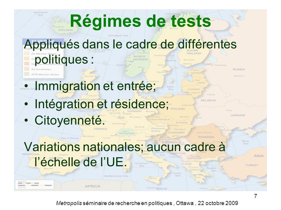 Régimes de tests Appliqués dans le cadre de différentes politiques : Immigration et entrée; Intégration et résidence; Citoyenneté. Variations national