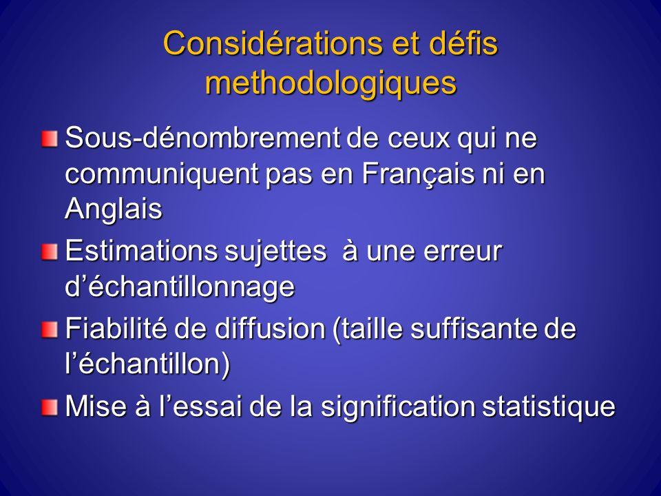 Considérations et défis methodologiques Sous-dénombrement de ceux qui ne communiquent pas en Français ni en Anglais Estimations sujettes à une erreur déchantillonnage Fiabilité de diffusion (taille suffisante de léchantillon) Mise à lessai de la signification statistique
