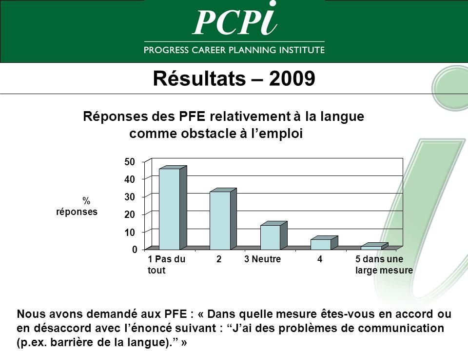Résultats – 2009 0 10 20 30 40 50 % réponses 1 Pas du tout 23 Neutre45 dans une large mesure Réponses des PFE relativement à la langue comme obstacle