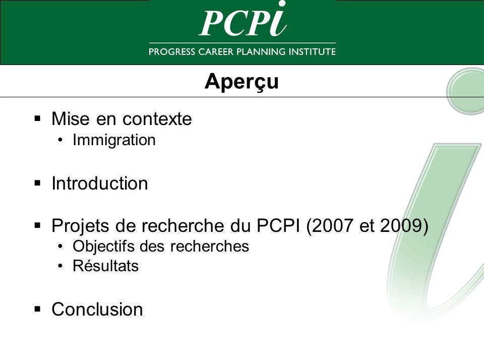 Aperçu Mise en contexte Immigration Introduction Projets de recherche du PCPI (2007 et 2009) Objectifs des recherches Résultats Conclusion