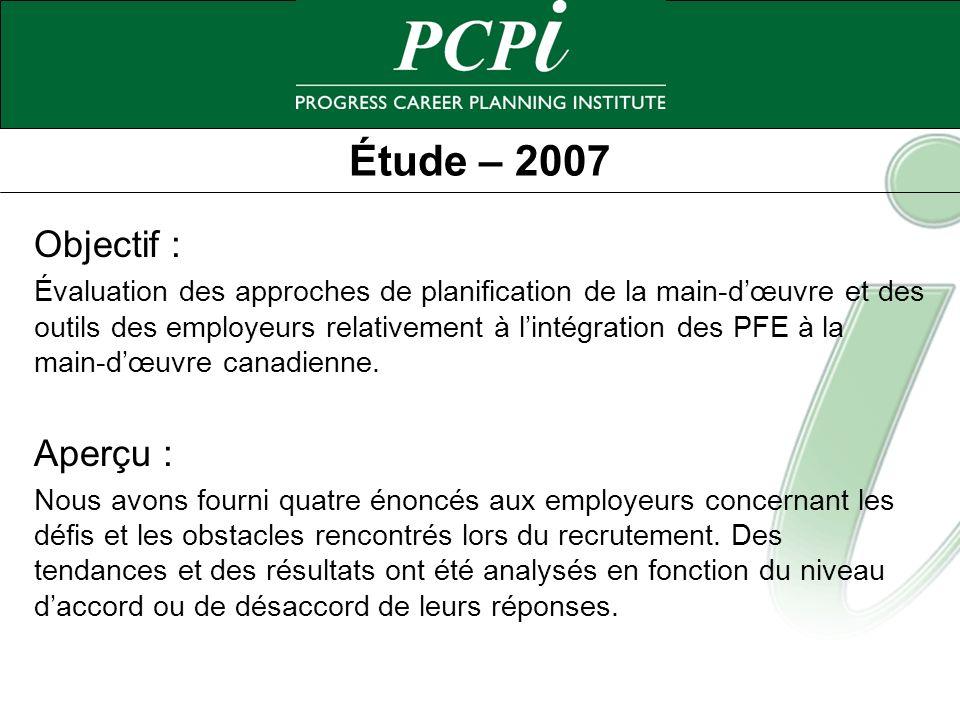 Étude – 2007 Objectif : Évaluation des approches de planification de la main-dœuvre et des outils des employeurs relativement à lintégration des PFE à