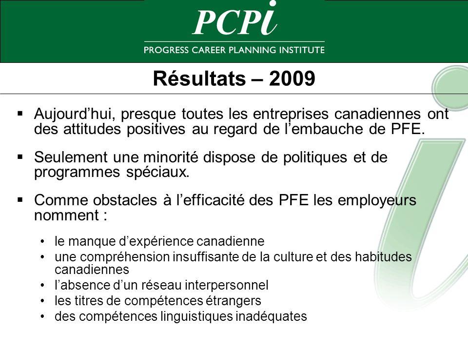 Résultats – 2009 Aujourdhui, presque toutes les entreprises canadiennes ont des attitudes positives au regard de lembauche de PFE. Seulement une minor