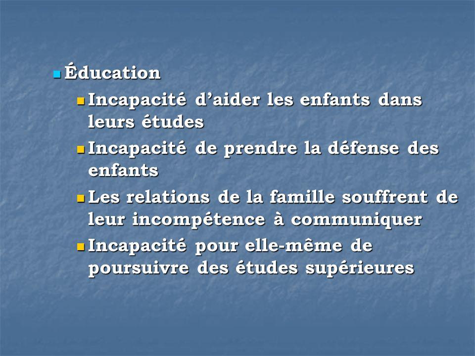 Éducation Éducation Incapacité daider les enfants dans leurs études Incapacité daider les enfants dans leurs études Incapacité de prendre la défense d