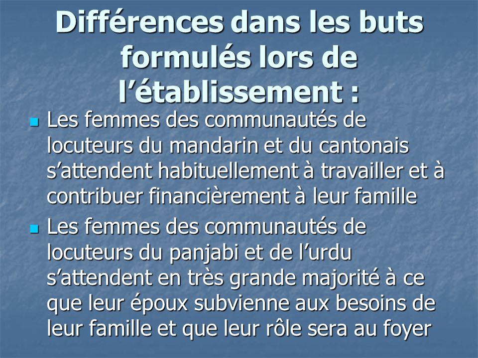 Différences dans les buts formulés lors de létablissement : Les femmes des communautés de locuteurs du mandarin et du cantonais sattendent habituellem