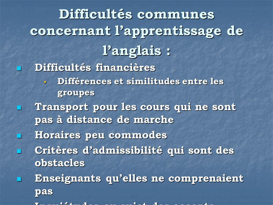 Difficultés communes concernant lapprentissage de langlais : Difficultés financières Difficultés financières Différences et similitudes entre les grou