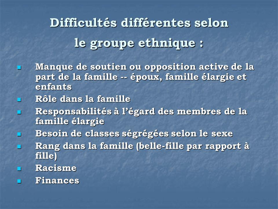Difficultés différentes selon le groupe ethnique : Manque de soutien ou opposition active de la part de la famille -- époux, famille élargie et enfant