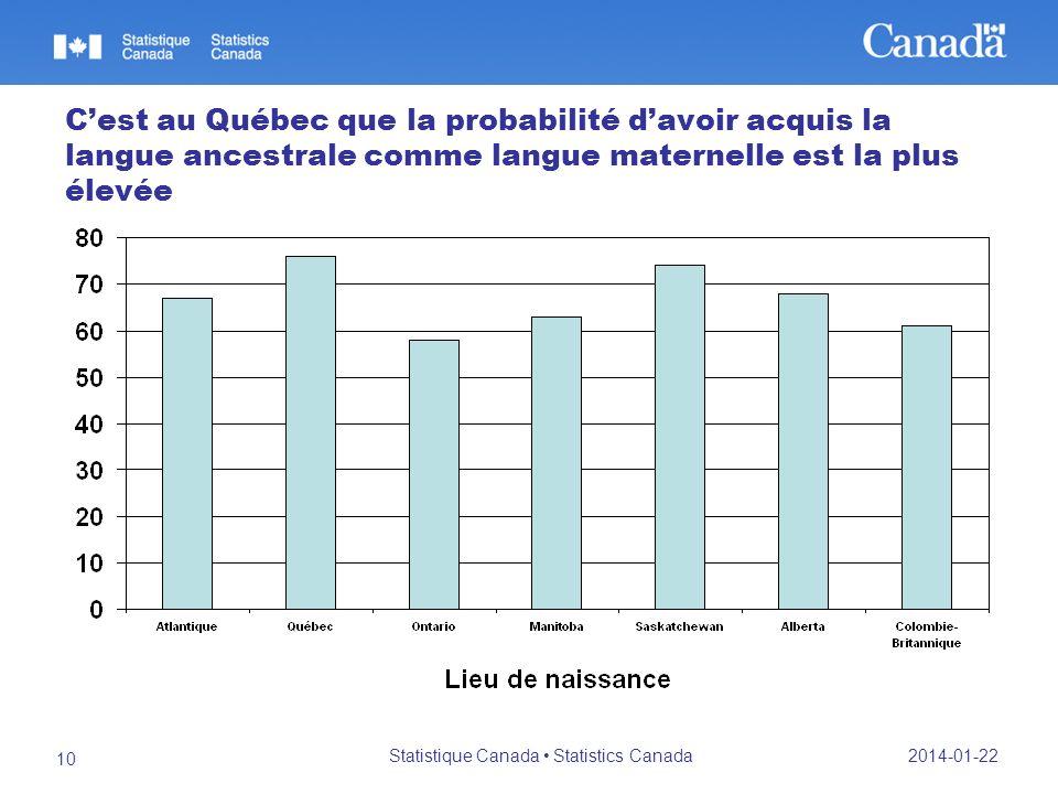 2014-01-22 Statistique Canada Statistics Canada 10 Cest au Québec que la probabilité davoir acquis la langue ancestrale comme langue maternelle est la